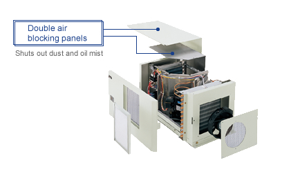 Double Air Blocking Panels